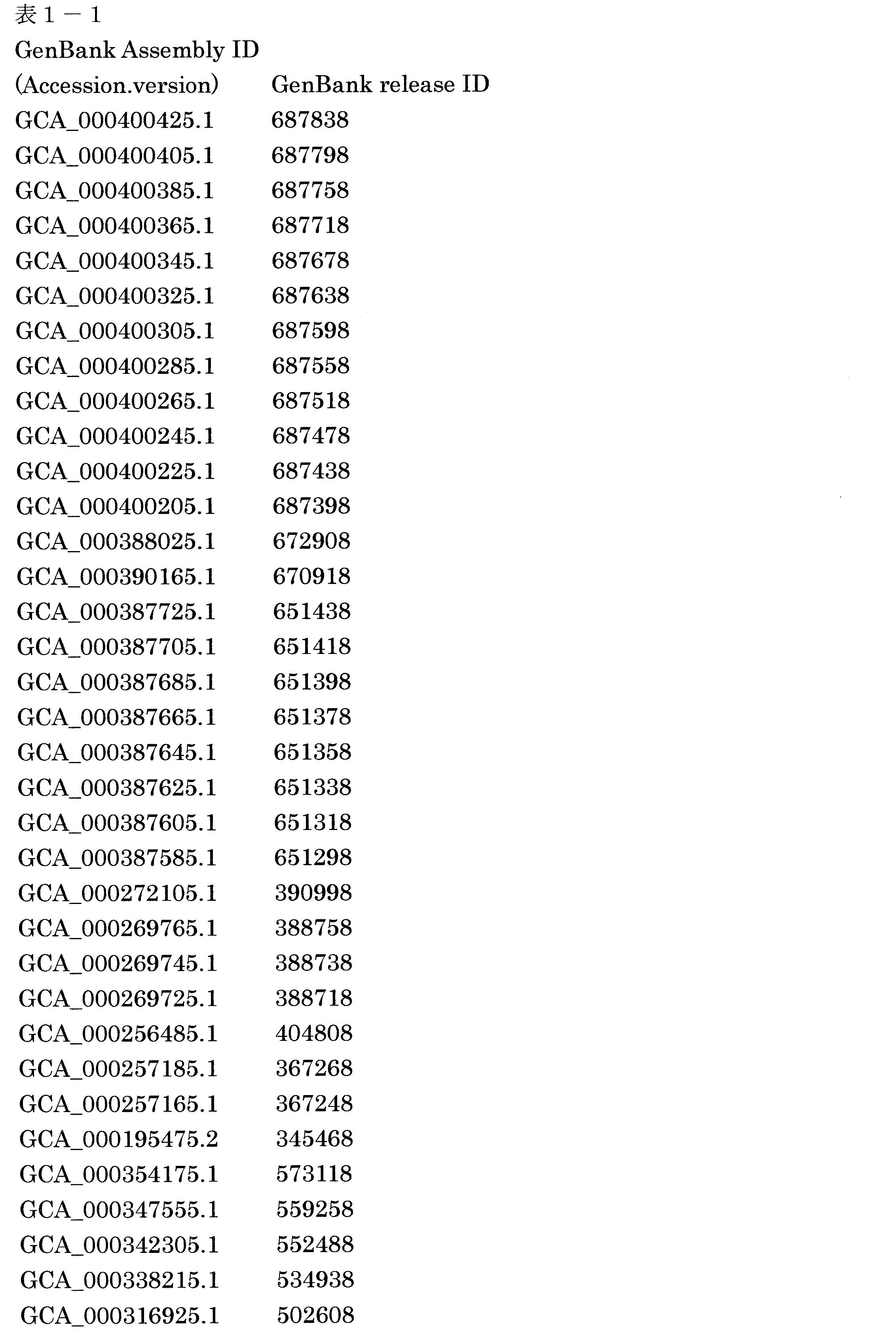 Figure JPOXMLDOC01 appb T