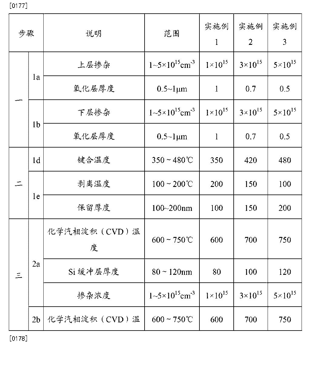 Figure CN102738179BD00121