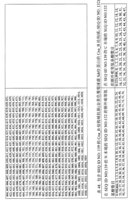 Figure CN102481349BD00621