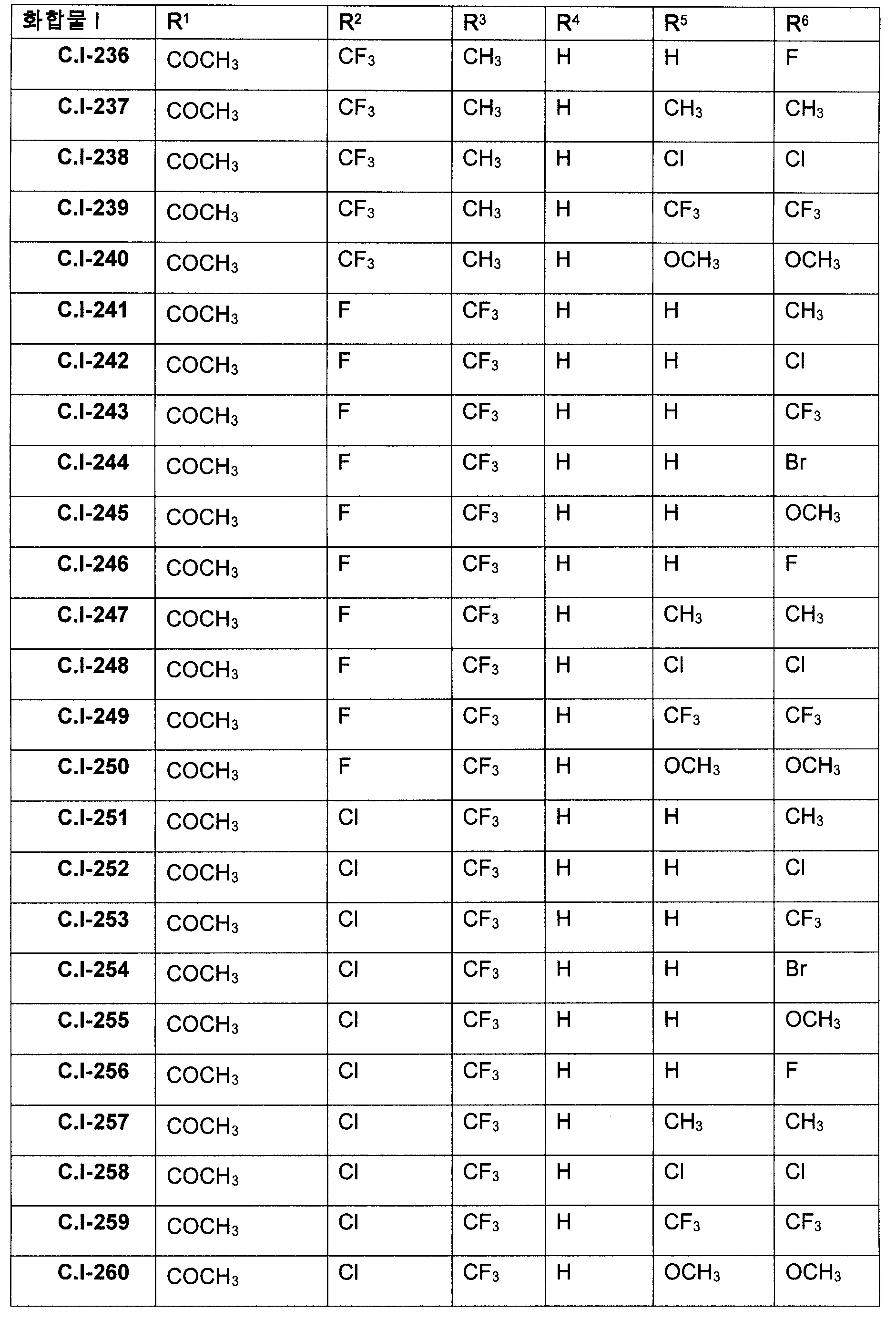Figure 112009060332816-PCT00017