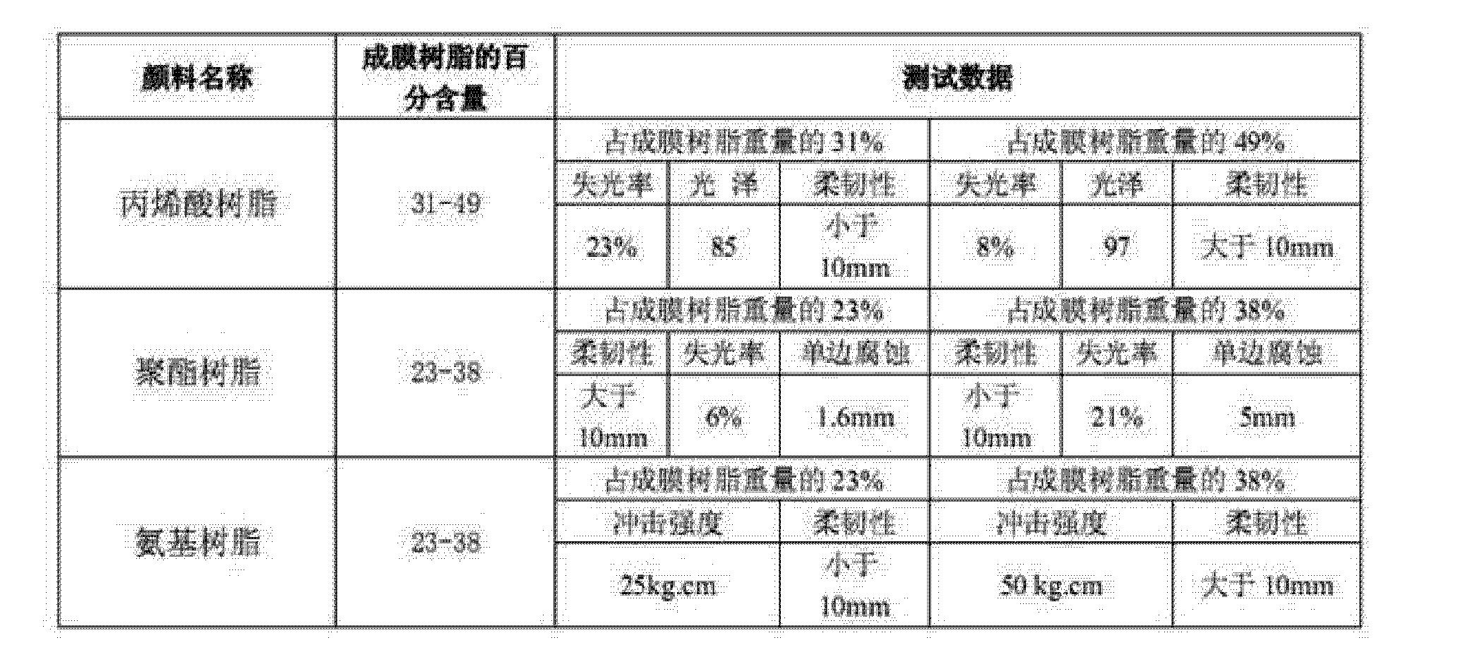 Figure CN102206454AD00051
