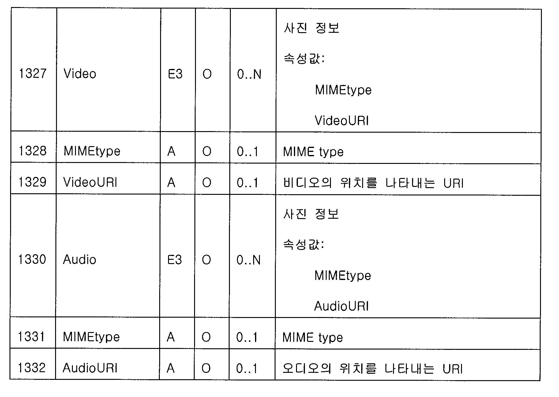 Figure 112006002759856-pat00023