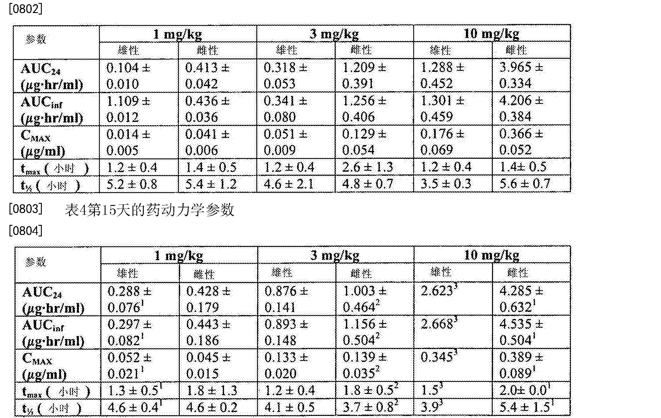 CN104188971B - Selective androgen receptor modulators (SARMs
