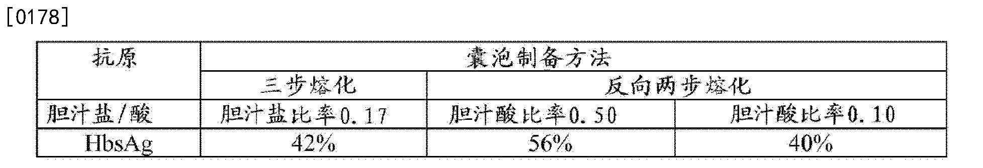 Figure CN102482666BD00261