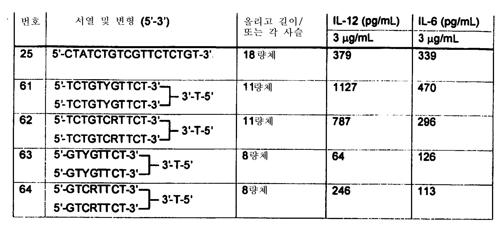 Figure 112004017052430-pct00012