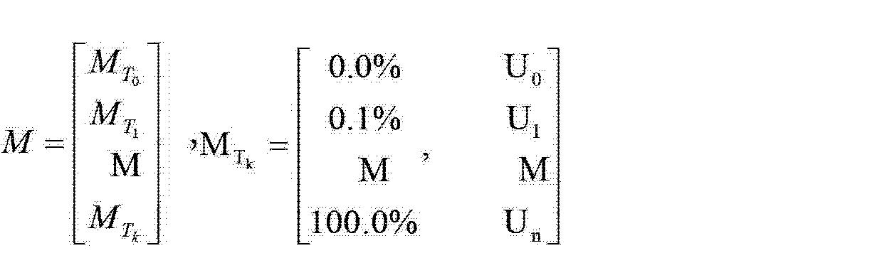 Figure CN103135065AC00021