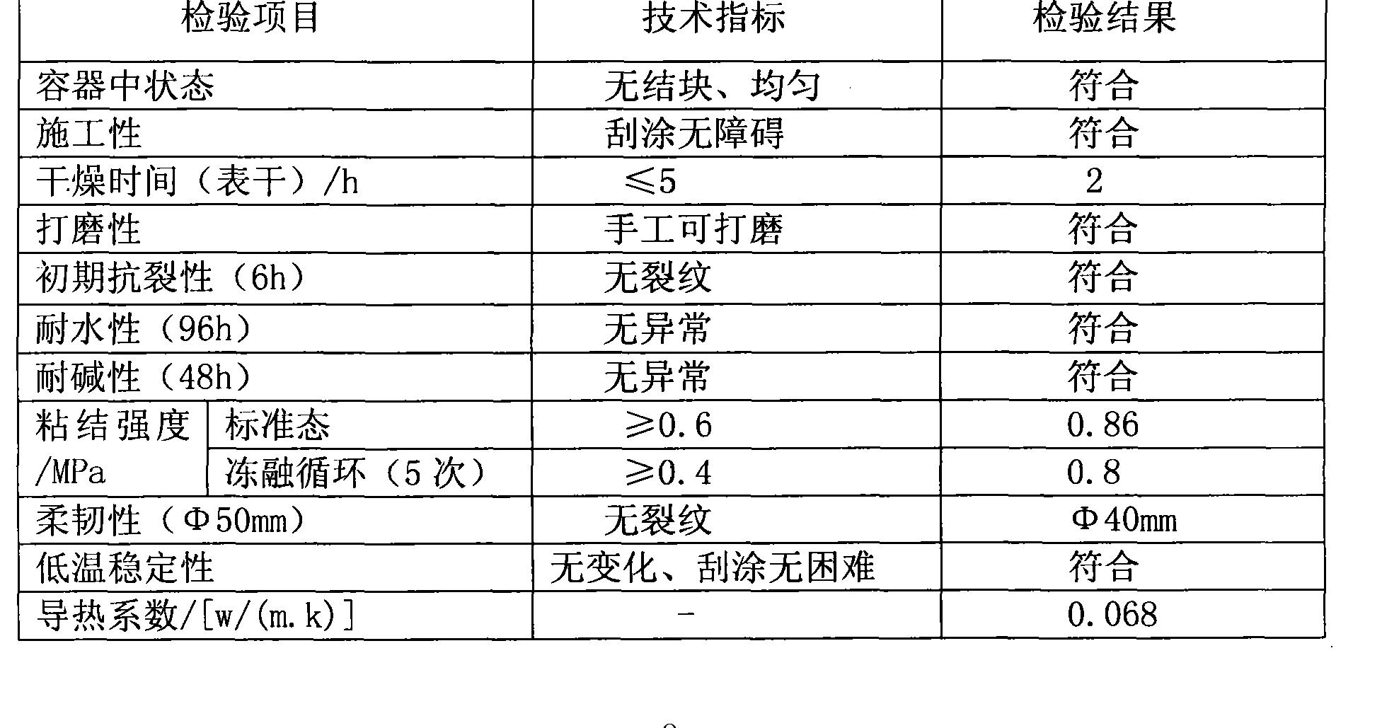 Figure CN102518220AD00083
