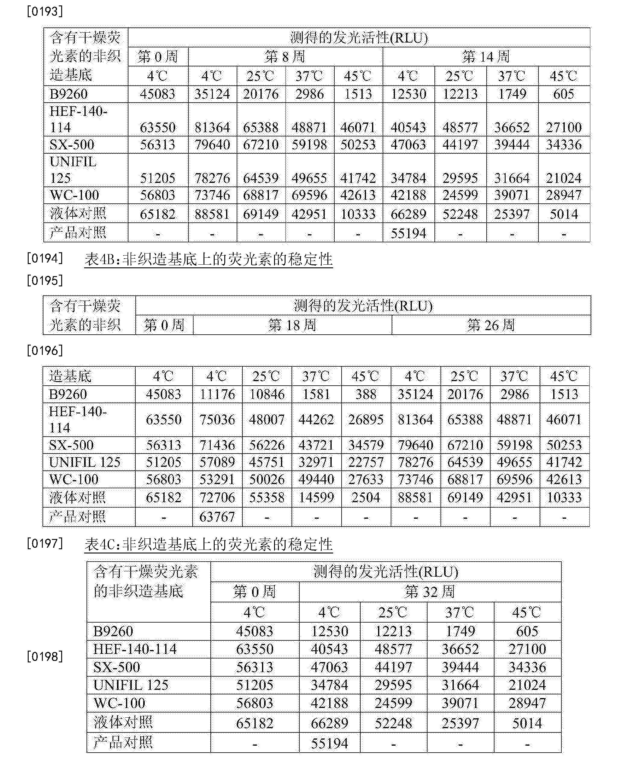 Figure CN107109467AD00231