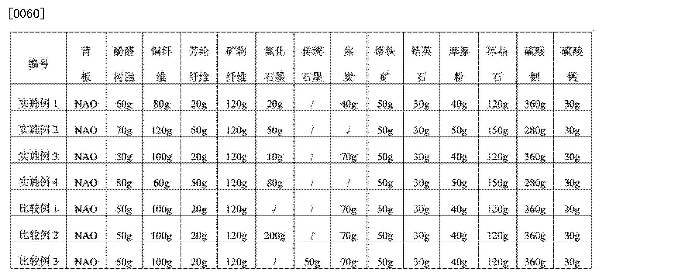 Figure CN104946201AD00091