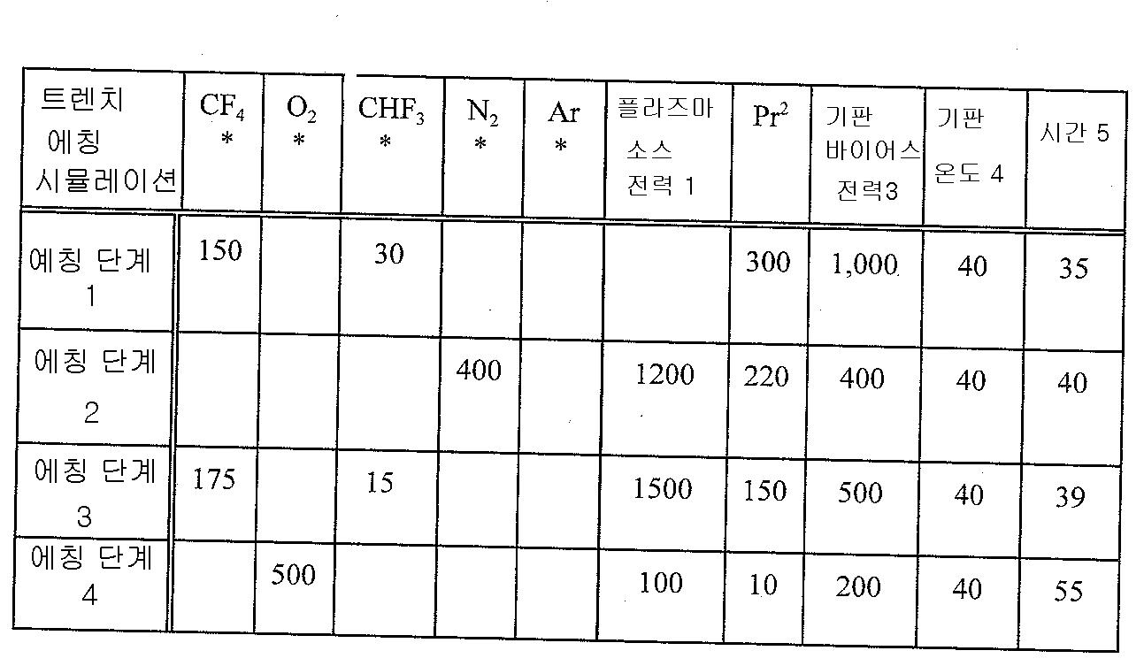 Figure 112012106108801-pat00001
