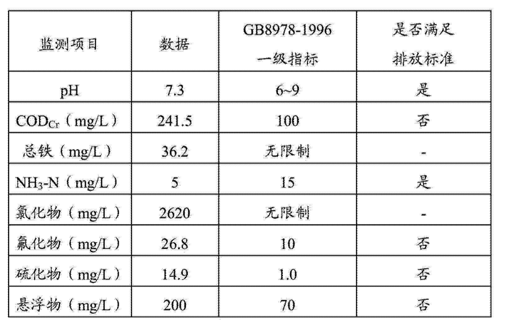 Figure CN204111486UD00081