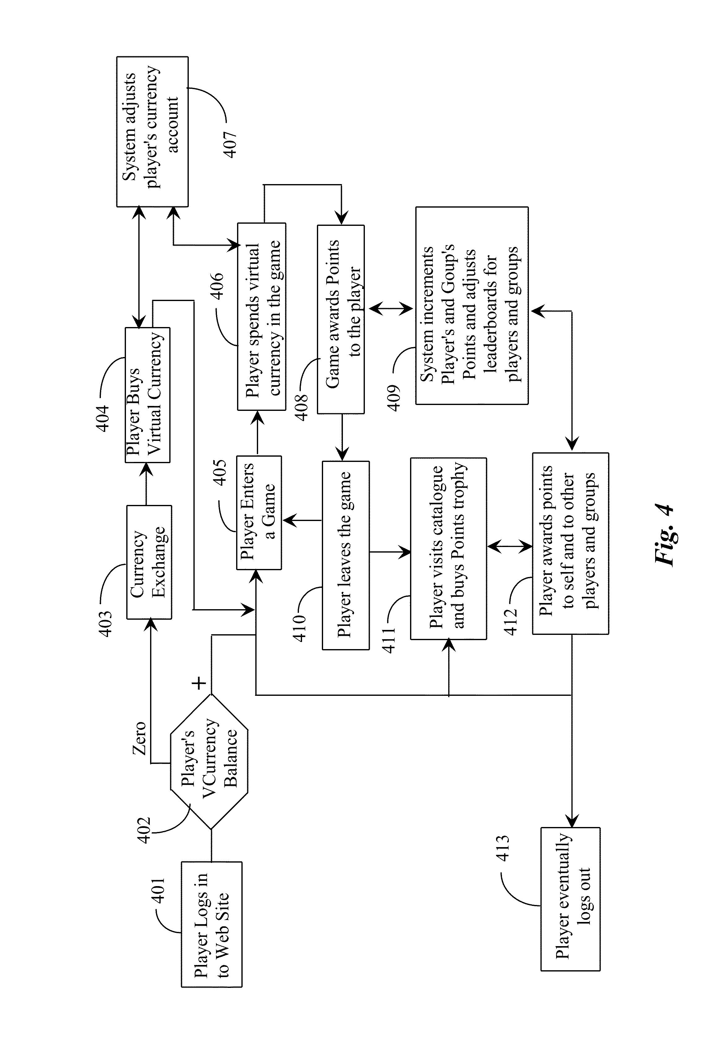 US20150265929A1 - Motivational Score - Google Patents