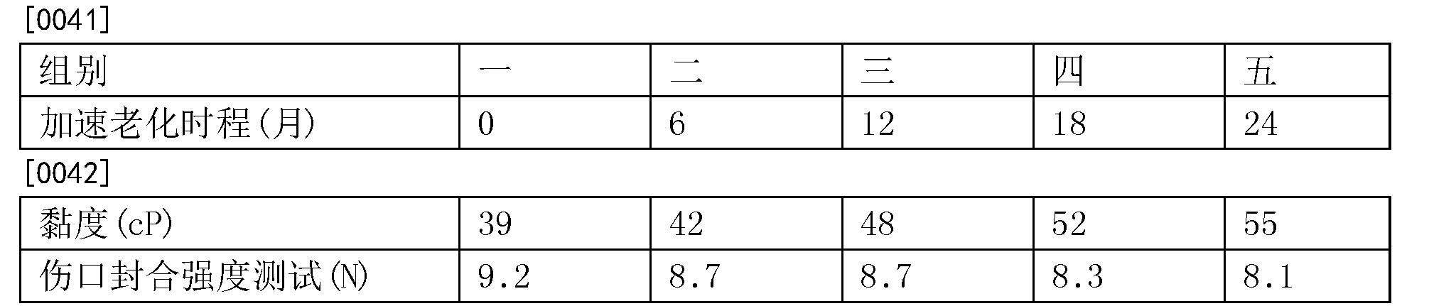 Figure CN104888268BD00071