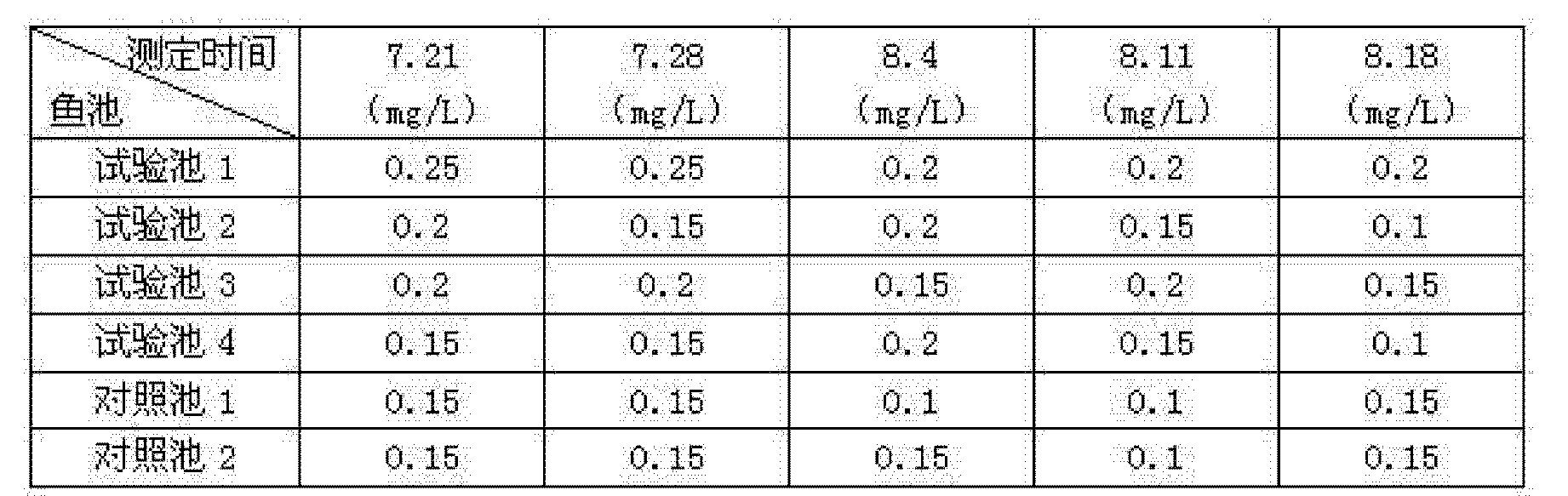 Figure CN103910548BD00091