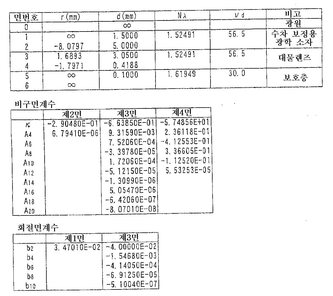 Figure 112003014327071-pat00005