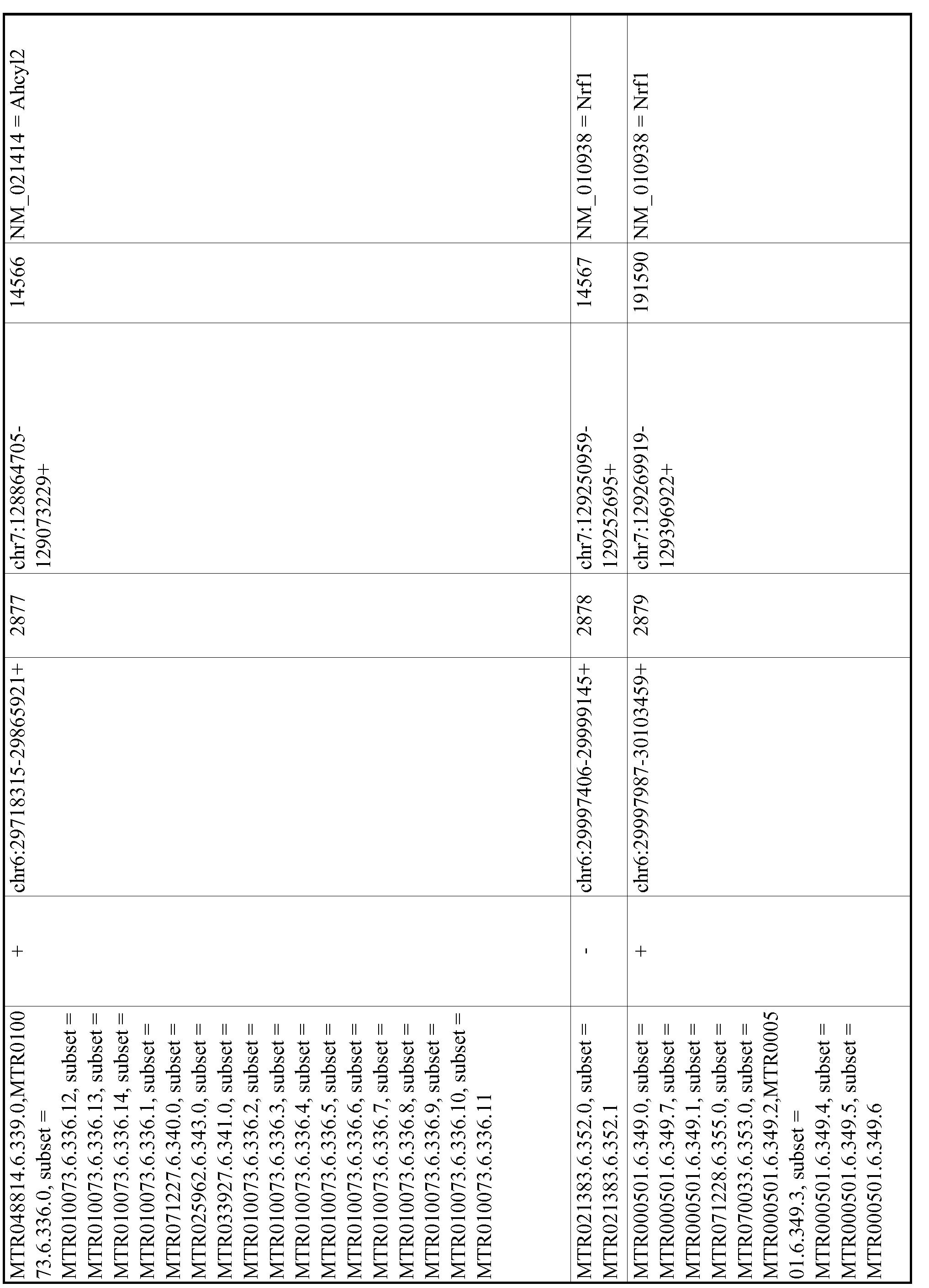 Figure imgf000588_0001