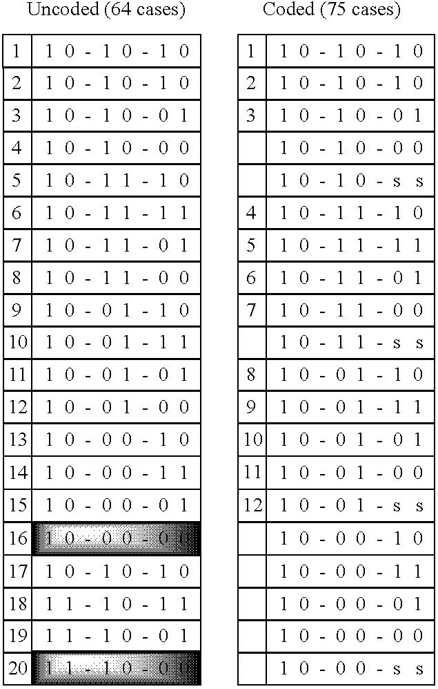 Figure US20050286642A1-20051229-C00001