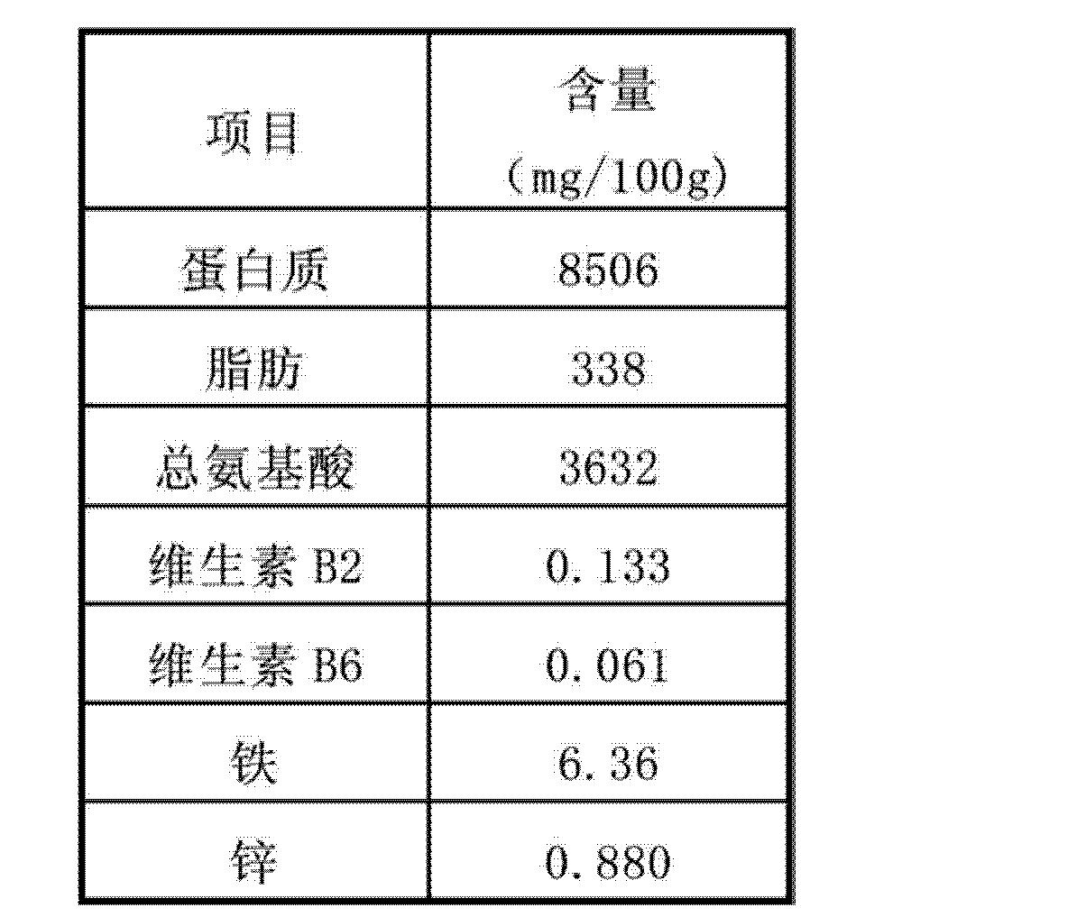 Figure CN103070387AD00161
