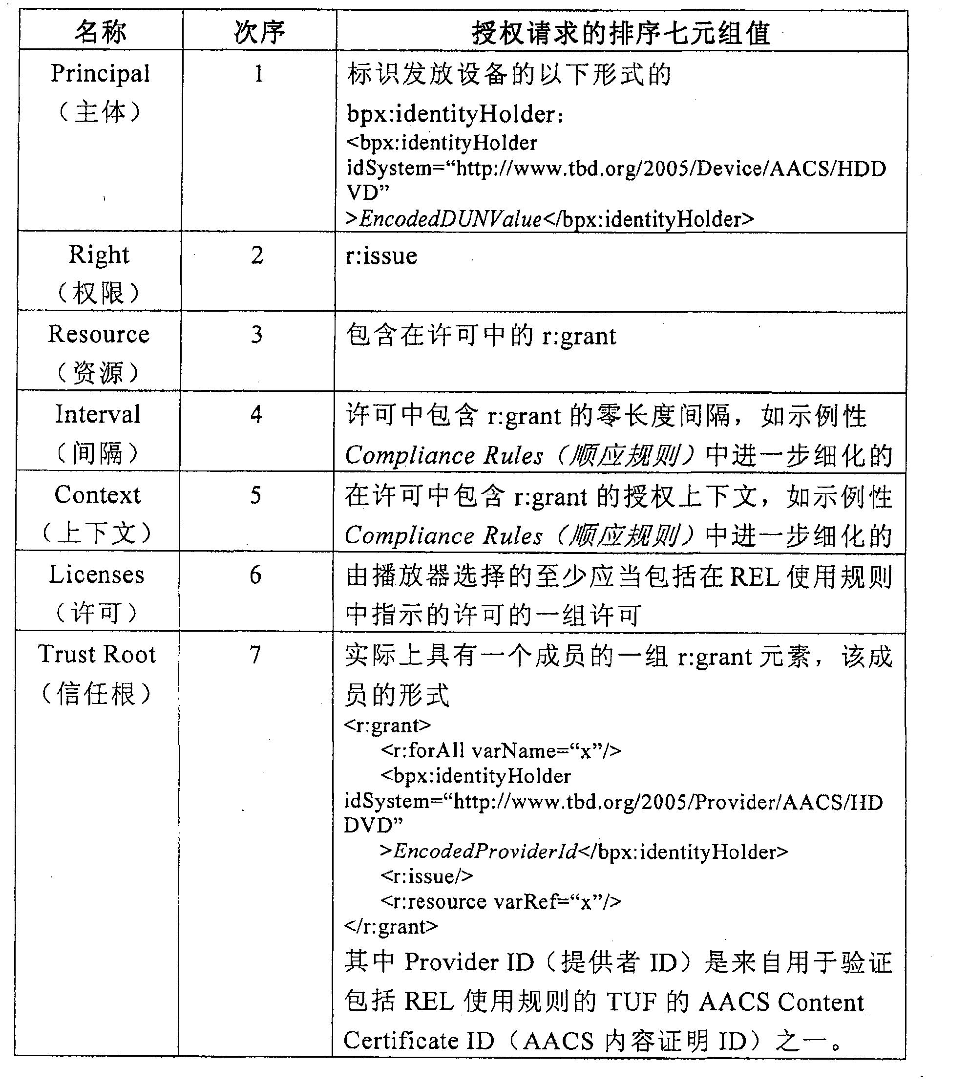 Figure CN101278510BD00341
