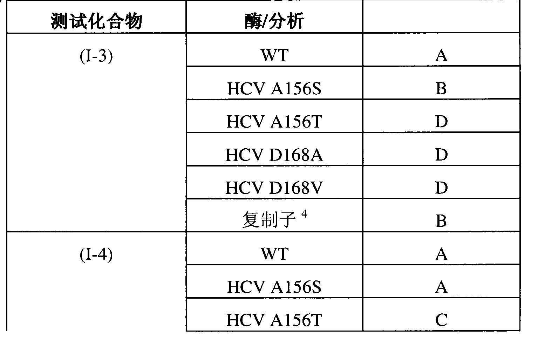 Figure CN101951770BD02011