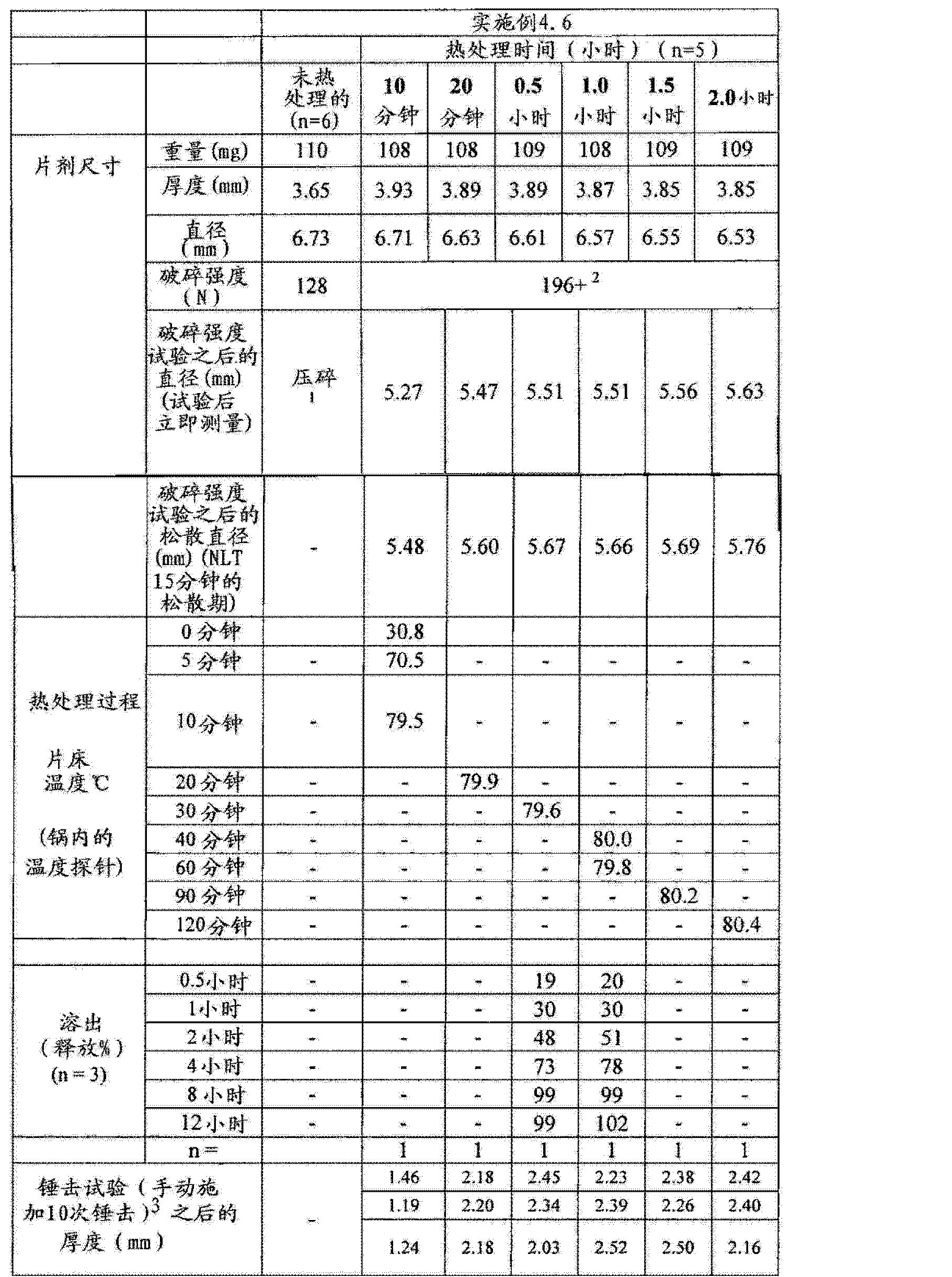 Figure CN102657630AD00601