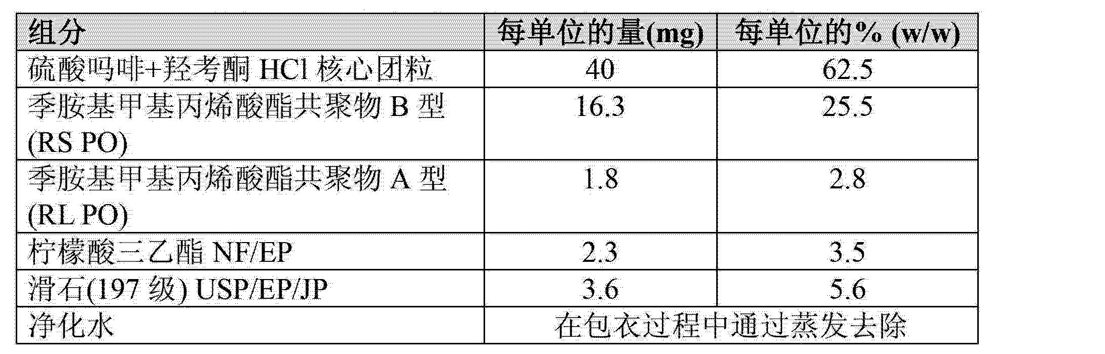 Figure CN103476403AD00341