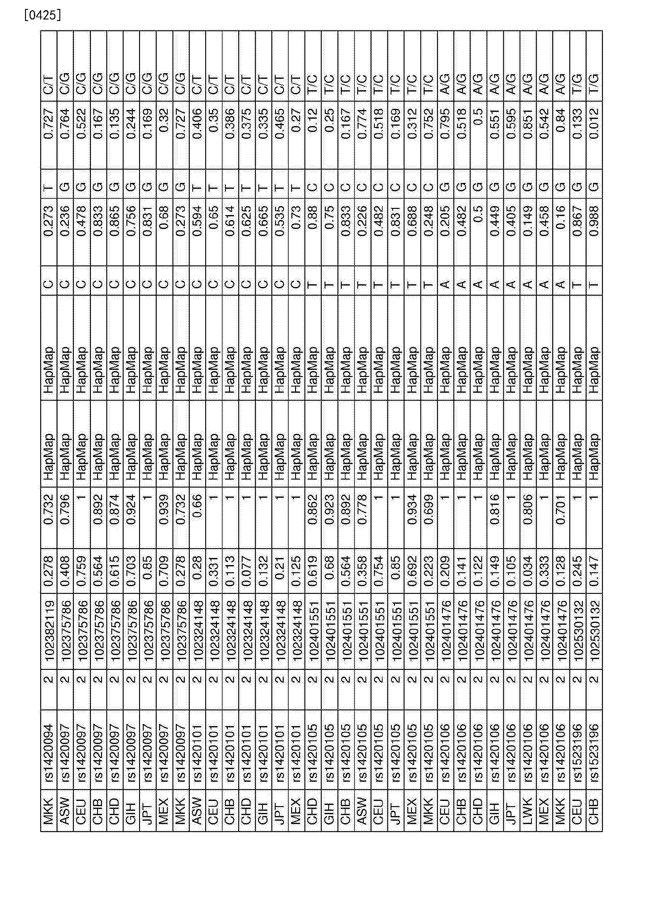 Figure CN107109494AD00961