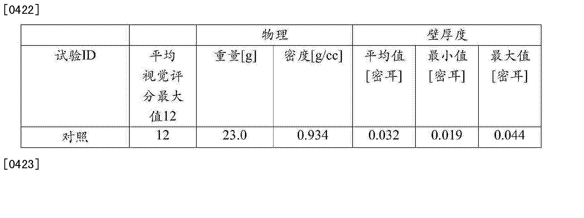 Figure CN105517775AD00492