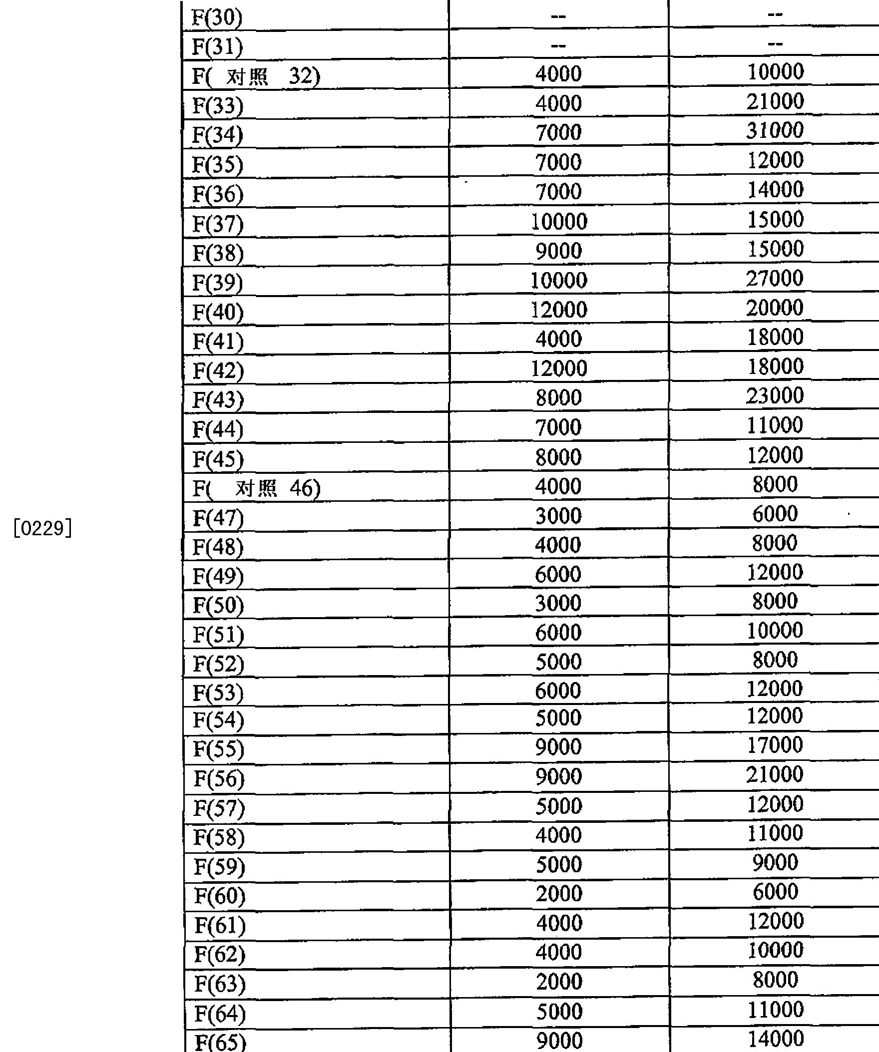 Figure CN102216384BD00331