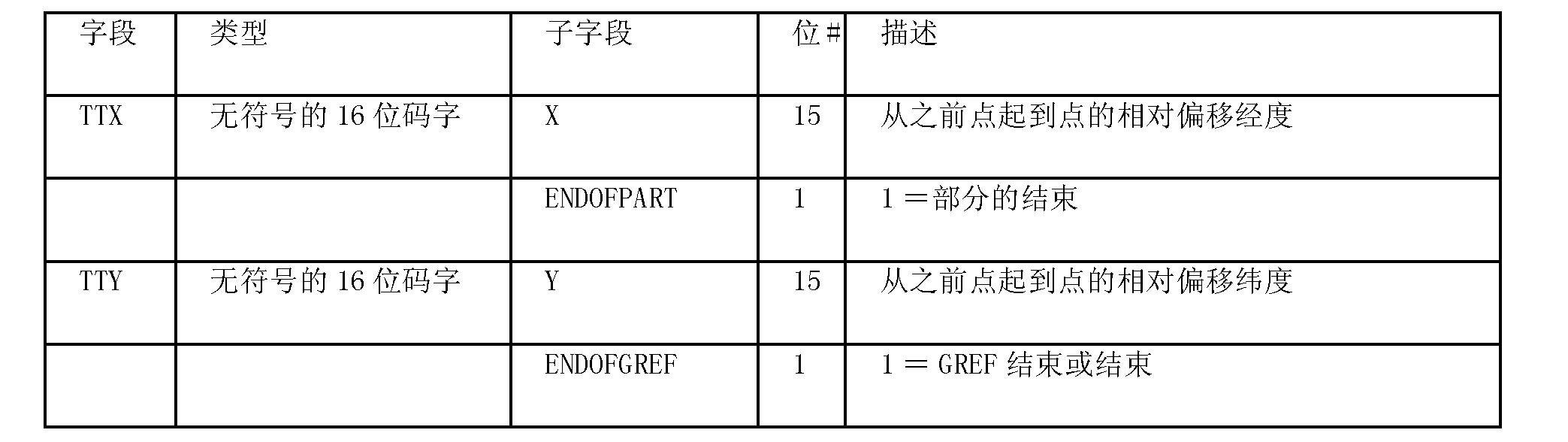 Figure CN101127952BD00172