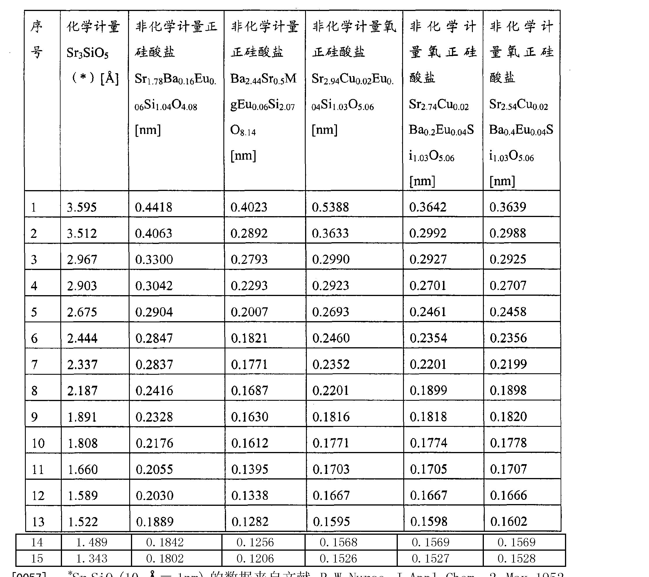 Figure CN101784636BD00071