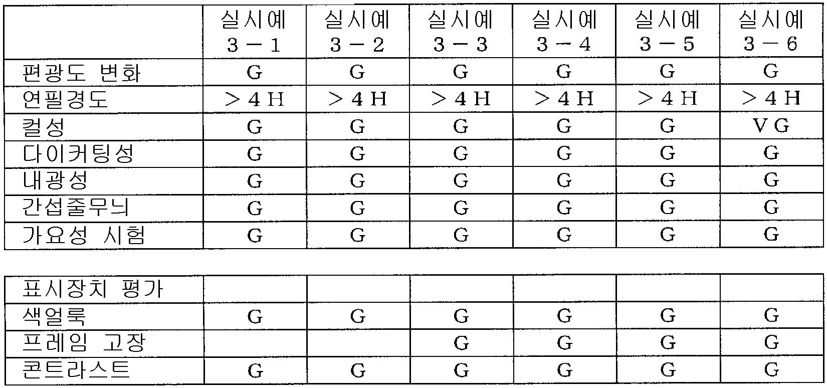 Figure 112008068809733-PCT00018