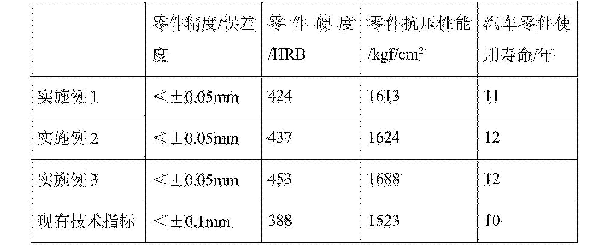 Figure CN107150212AD00061