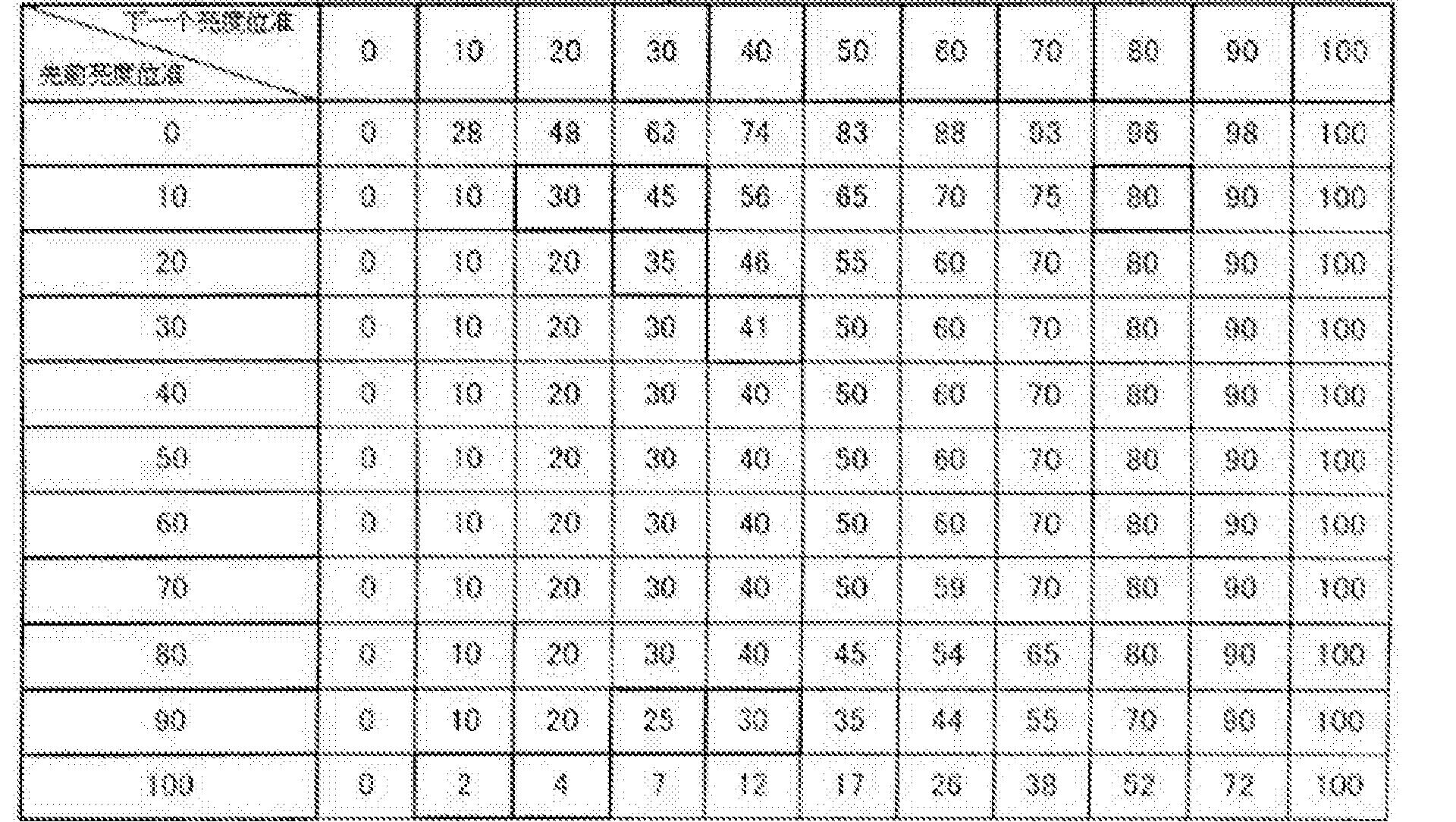 Figure CN107516496AD00071