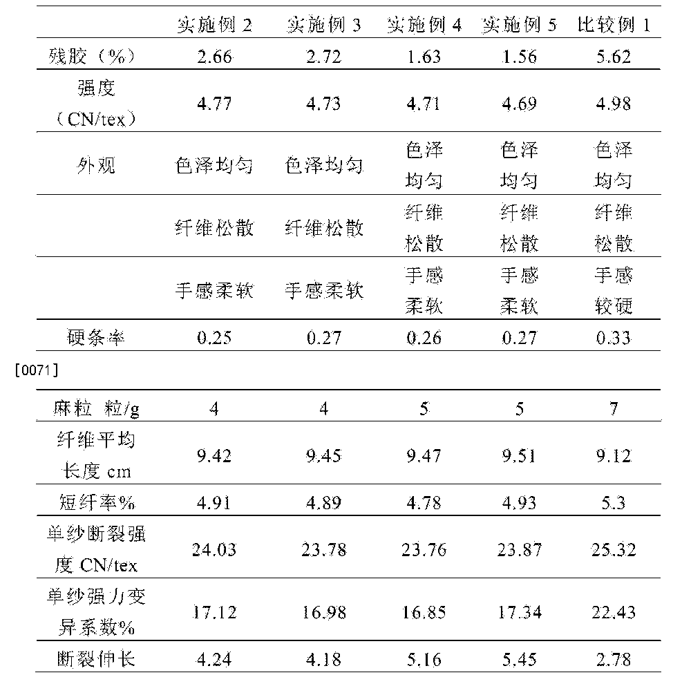 Figure CN105568397AD00071