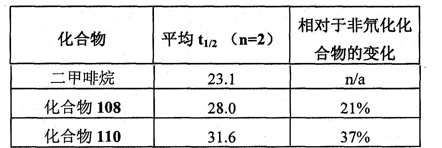 Figure CN102197037BD00312