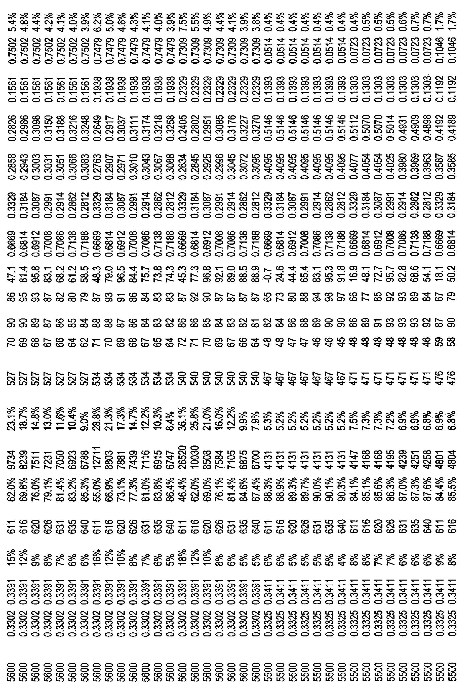 Figure CN101821544BD00501