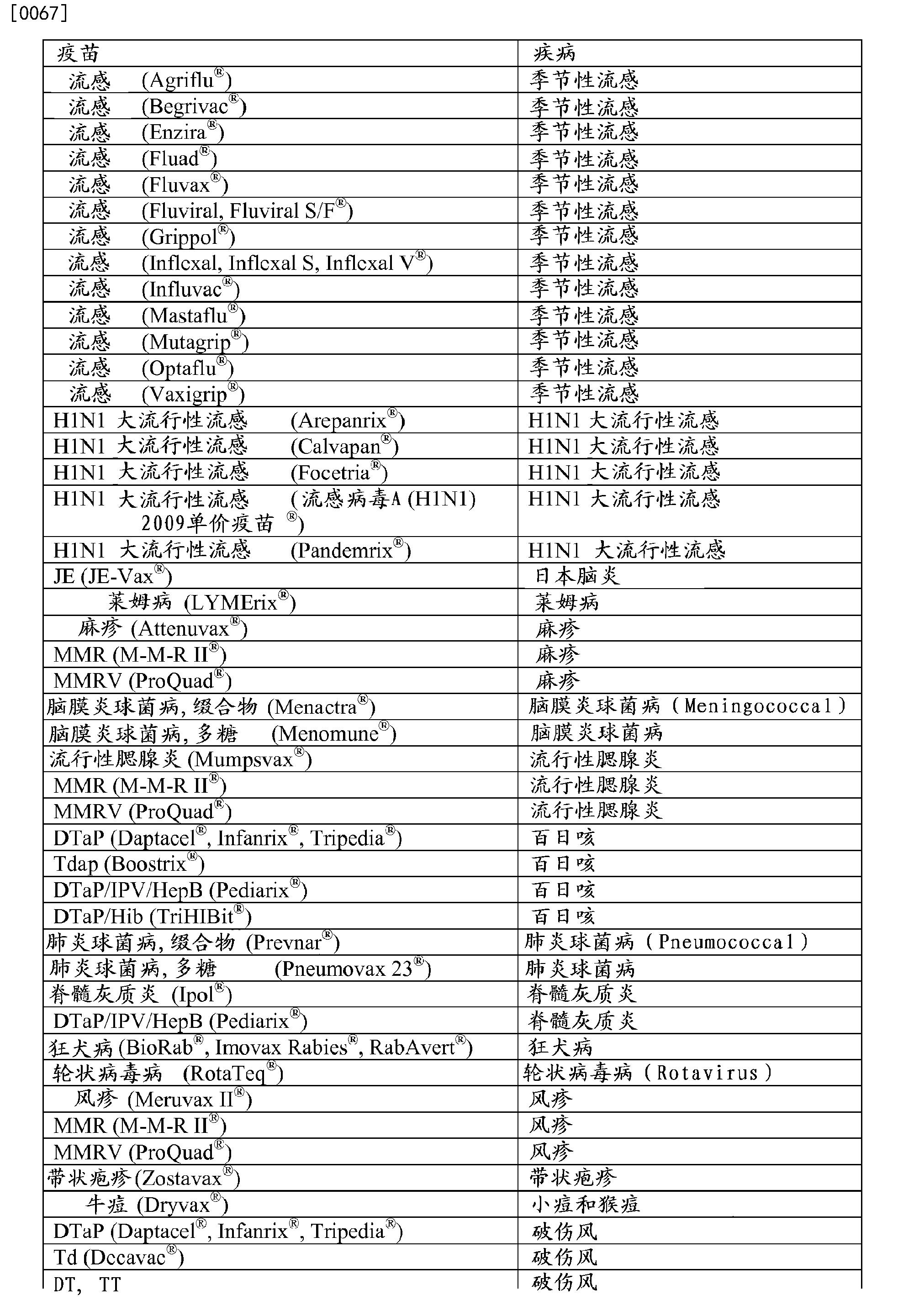 Figure CN102482666BD00131