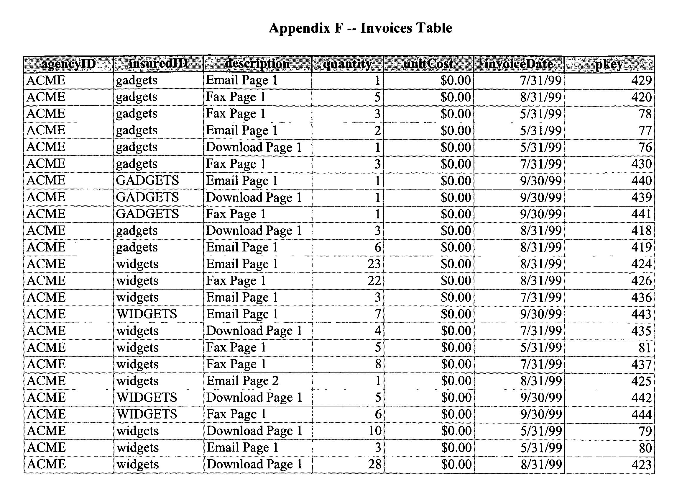 Figure US20020198745A1-20021226-P00006