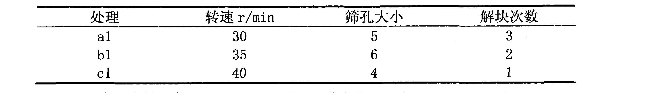 Figure CN102217683BD00083