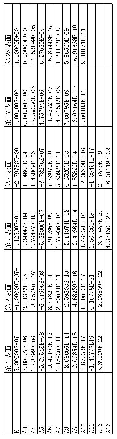 Figure CN103562772BD00261