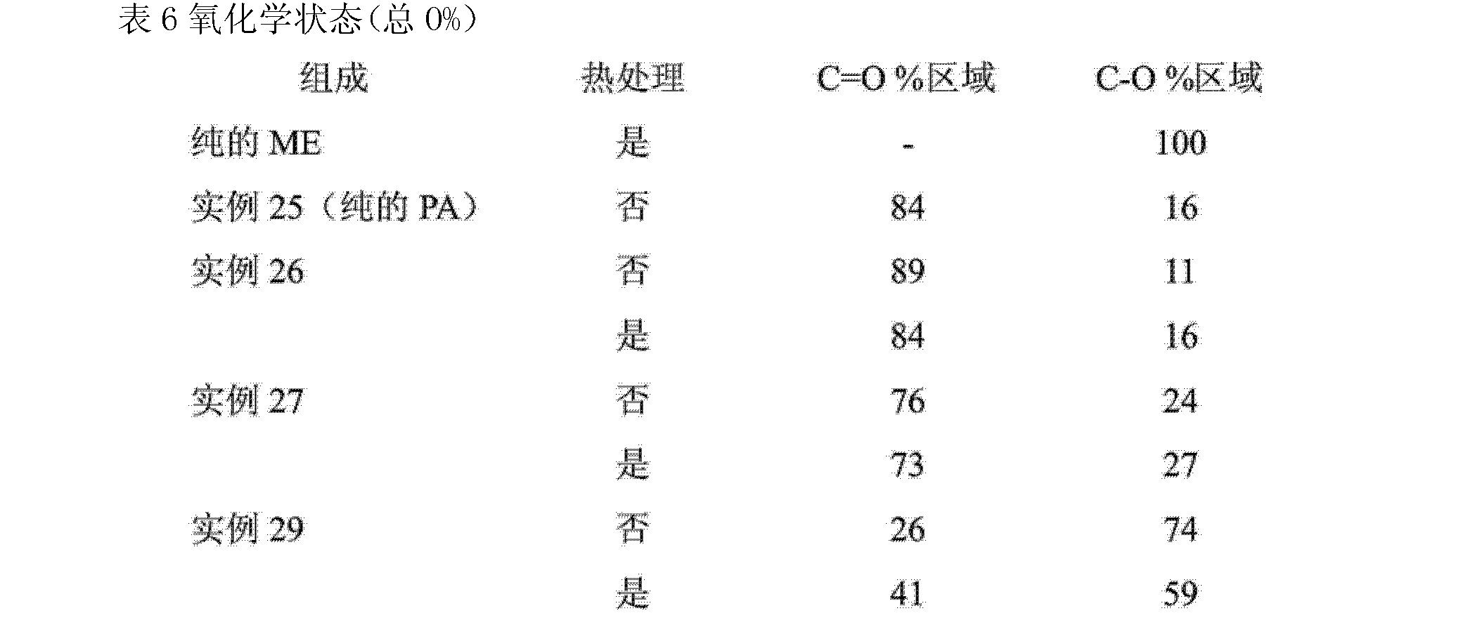 Figure CN103874793AD00251