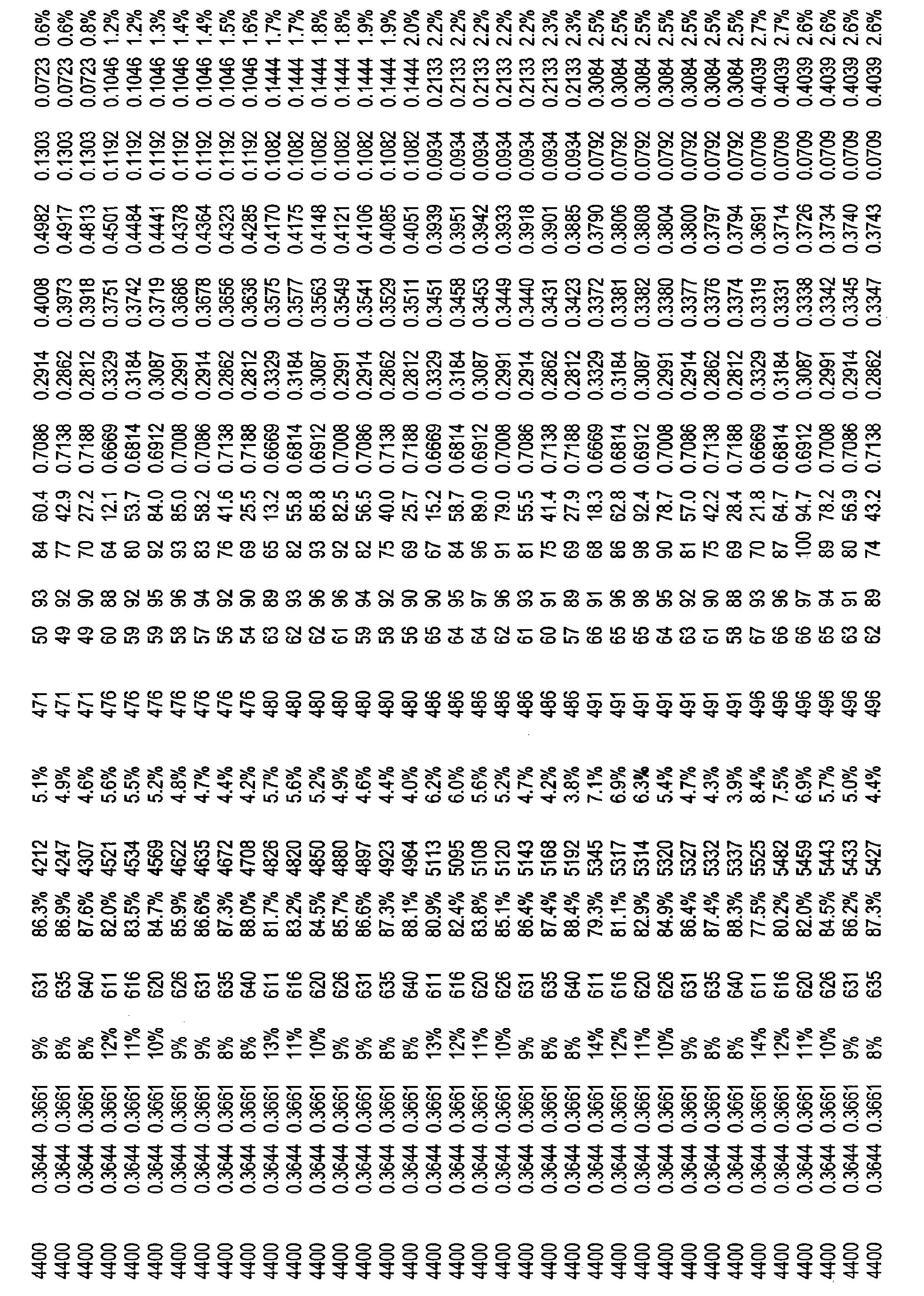 Figure CN101821544BD00801