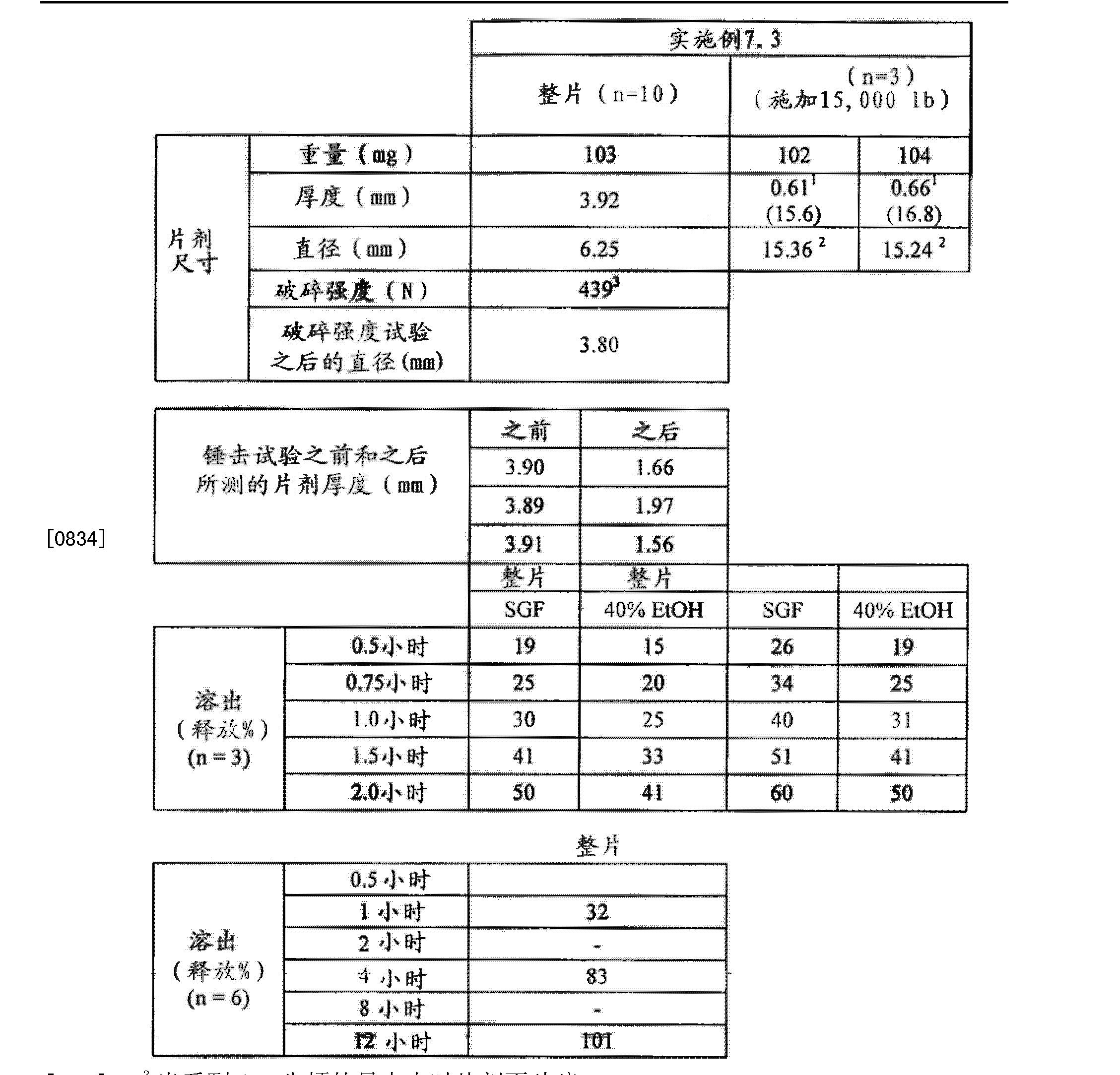 Figure CN102657630BD00721