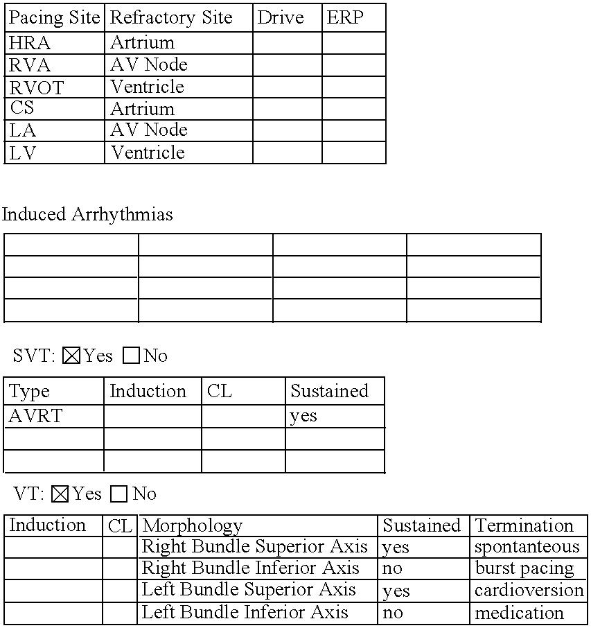 Figure US20050209524A1-20050922-C00001