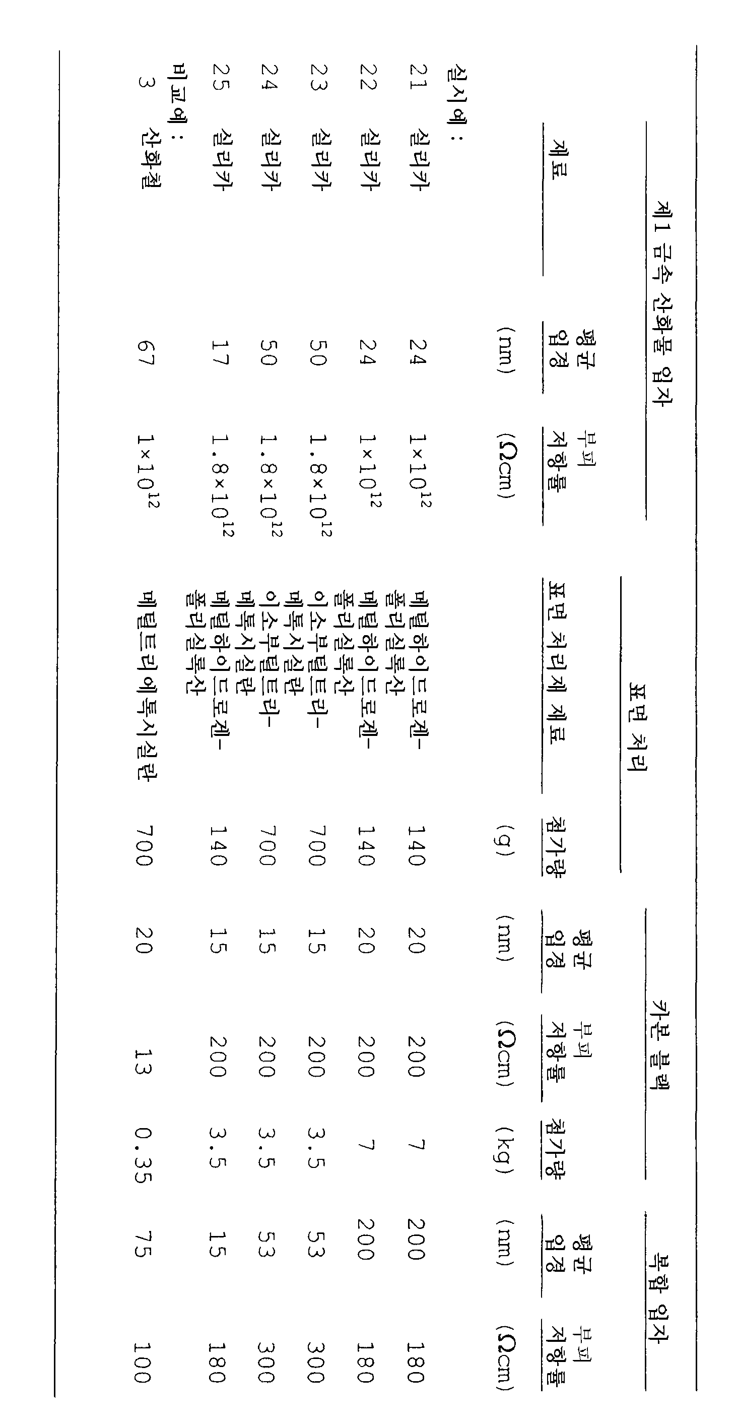 Figure 112005043082871-pat00021