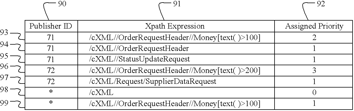 Figure US20060013230A1-20060119-C00001