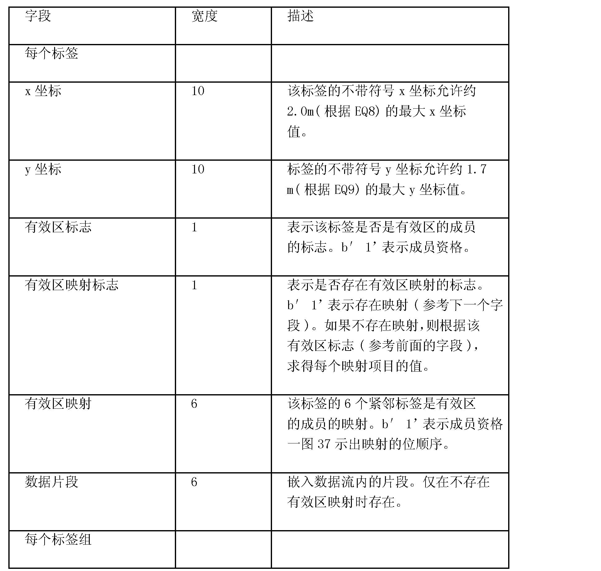 Figure CN101006454BD00791