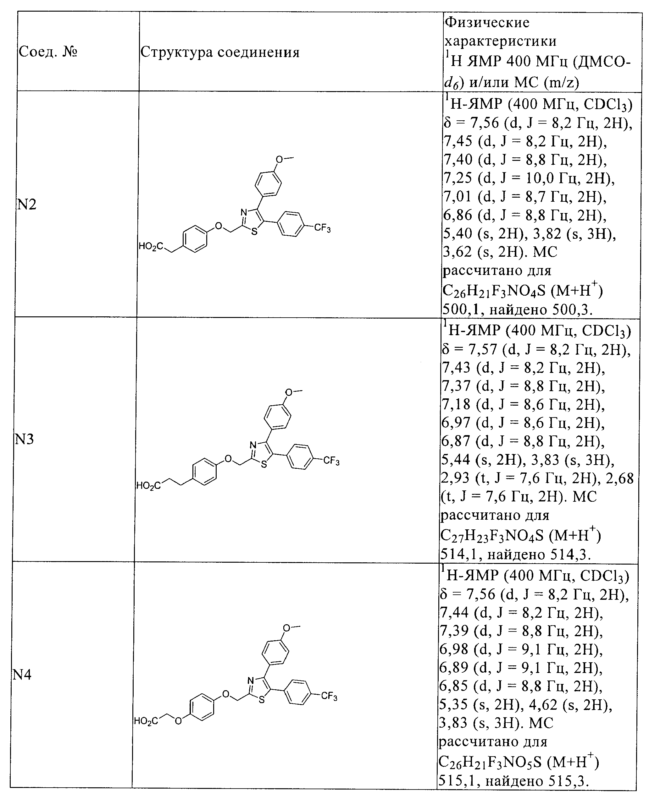 Figure 00000172