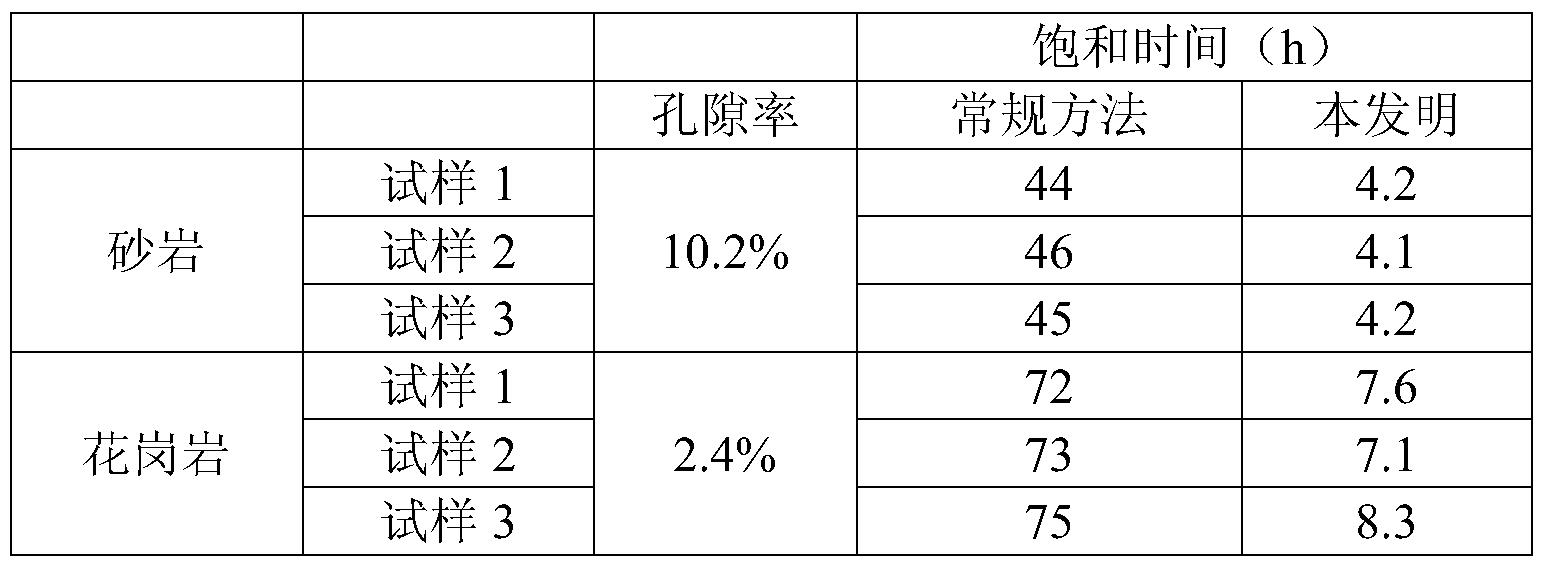 Figure PCTCN2016109700-appb-000001